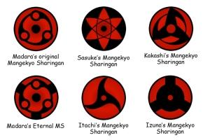 mangekyo-sharingan